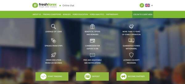 freshforex brokerage recenzje i cechy globe trader 1 - Freshforex Brokerage: Reviews and Features - Globe Trader